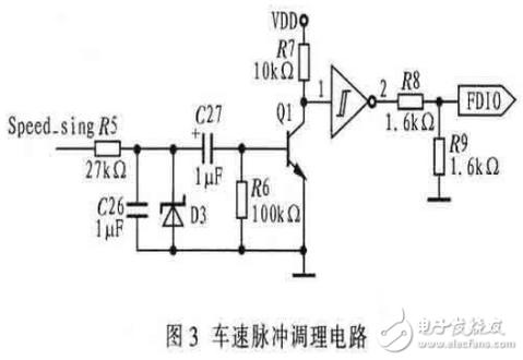 车速脉冲调理电路如图3所示.
