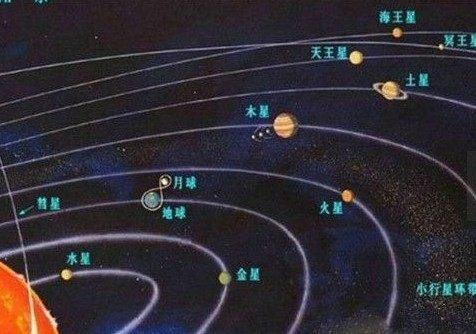 木星为什么没有成为恒星图片