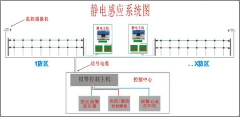 周界高压电网电路图