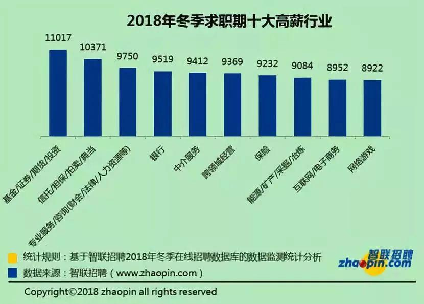 2018广东21市真实薪资报告出炉! 这次终于达标了! 但扎心的是……(图52)