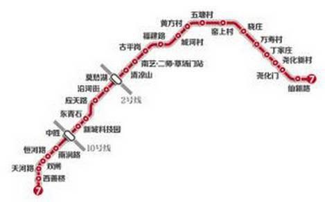 规划形成夫子庙,湖南路-山西路两个市级商业副中心,雄州,仙林,东山