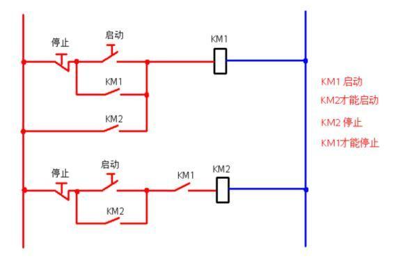 往返小车,很经典的电路 我发布的顺序大体是从简单到复杂,我会最近
