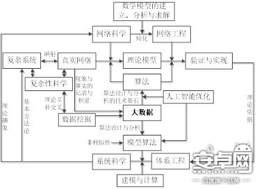 电路 电路图 电子 原理图 370_272
