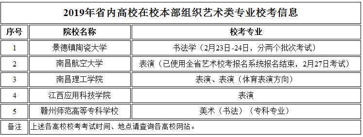 景德镇陶瓷大学 南昌航空大学等5所高校公布艺术类专业校考信息