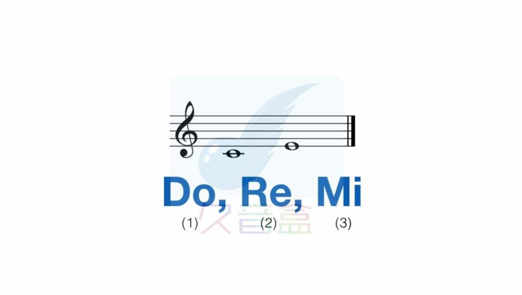 钢琴五线谱网 生日快乐钢琴五线谱