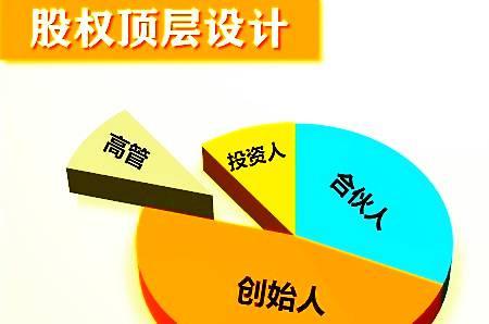股权融资|万达集团股权结构曝光: 王健林家族持股100%