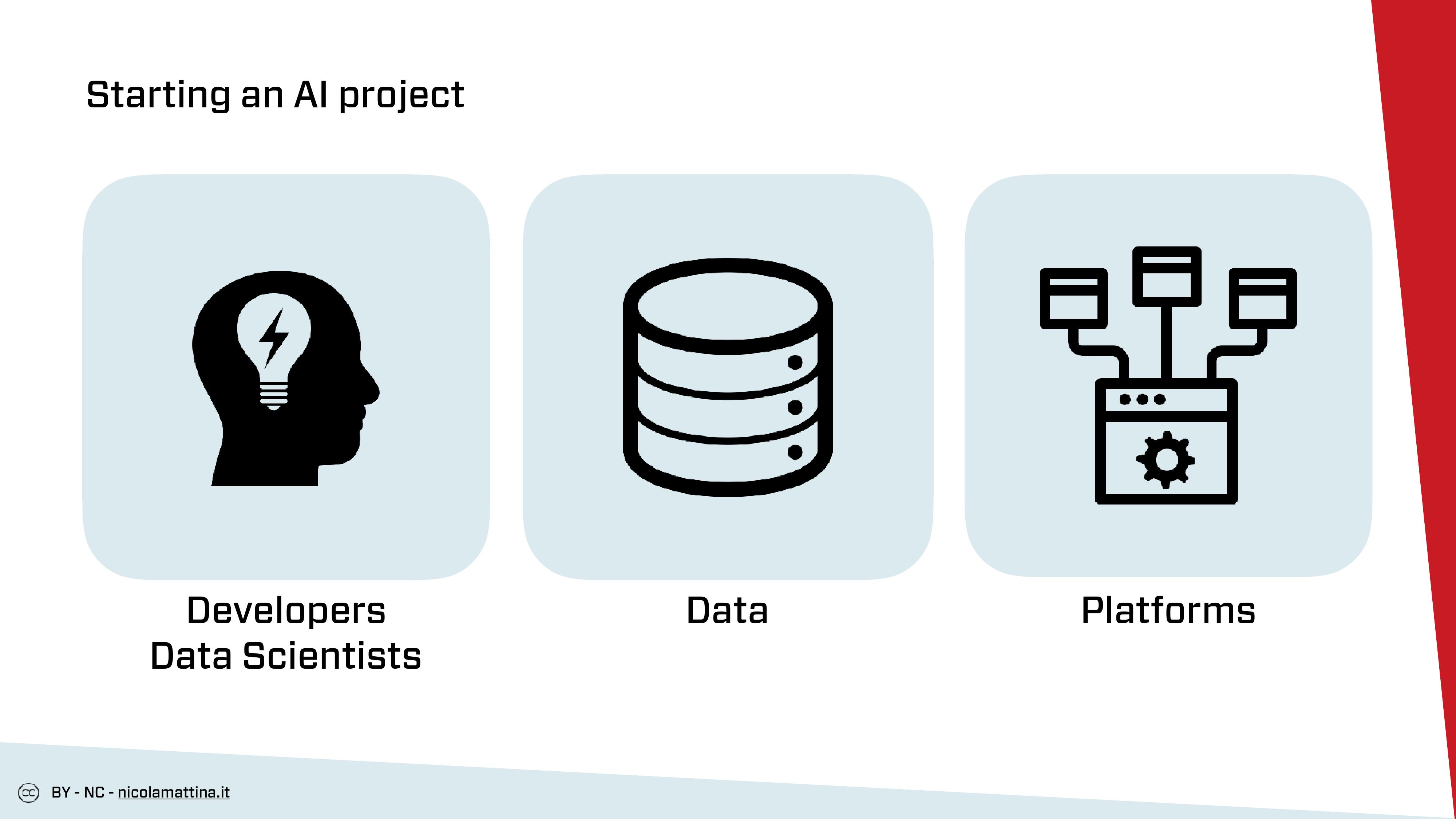 人工智能商务服务领域应用前景演讲(附ppt)图片