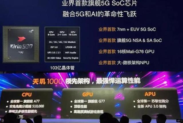 高通明明有能力把5G基带集成, 偏偏骁龙865是外挂X55?
