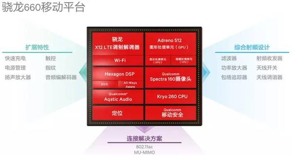 6GB+骁龙660, 小米6月20又将发布新品插图