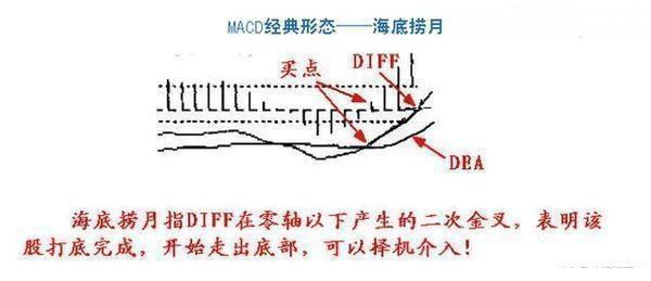 电路 电路图 电子 设计图 原理图 600_259