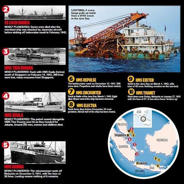 """英媒:""""中国海盗""""打捞英军战舰残骸 获稀有金属"""