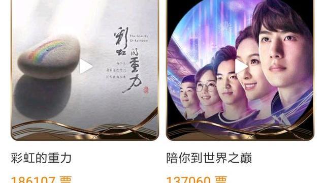 人气剧集10强评选, 杨紫成大赢家, 《鹤唳华亭》排名出乎意料