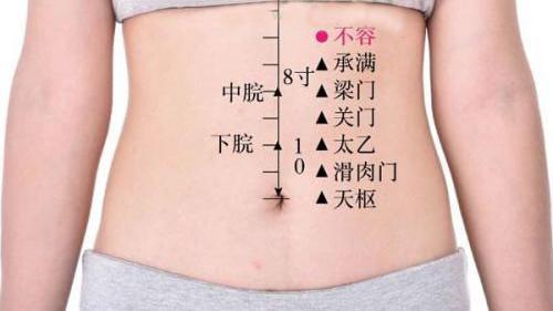 胃痛、呕吐、腹胀、食欲不振的症状按这两个穴位