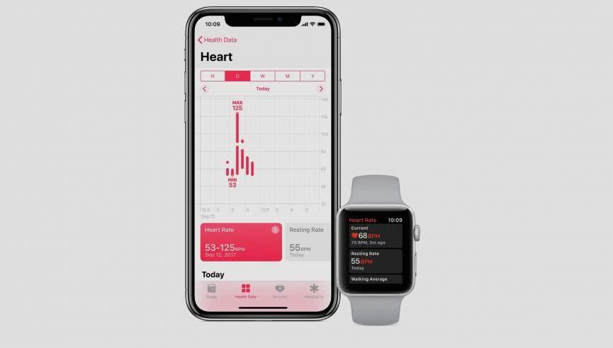 假如高以翔带上Apple Watch, 是不是就能避免心源性猝死的患发呢?