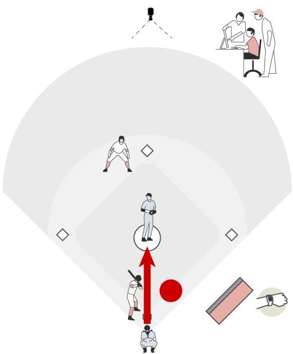 纳尼? Apple Watch还可以用于棒球比赛作弊