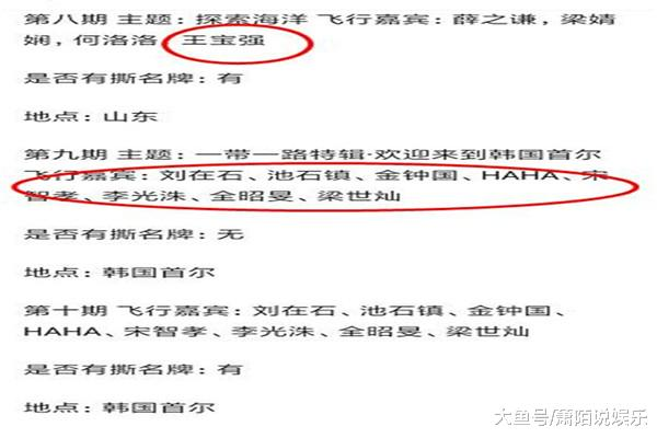 网曝《跑男8》嘉宾名单, 邓超回归仍是队长, TFBOYS成飞行嘉宾?