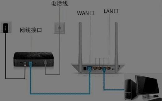为什么电脑连宿舍的主网口可以上网, 但是交换机却不能?