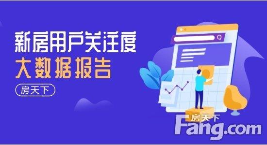 12月臨朐新房用戶關注度大數據報告