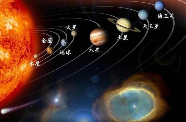 八大行星运动轨迹图