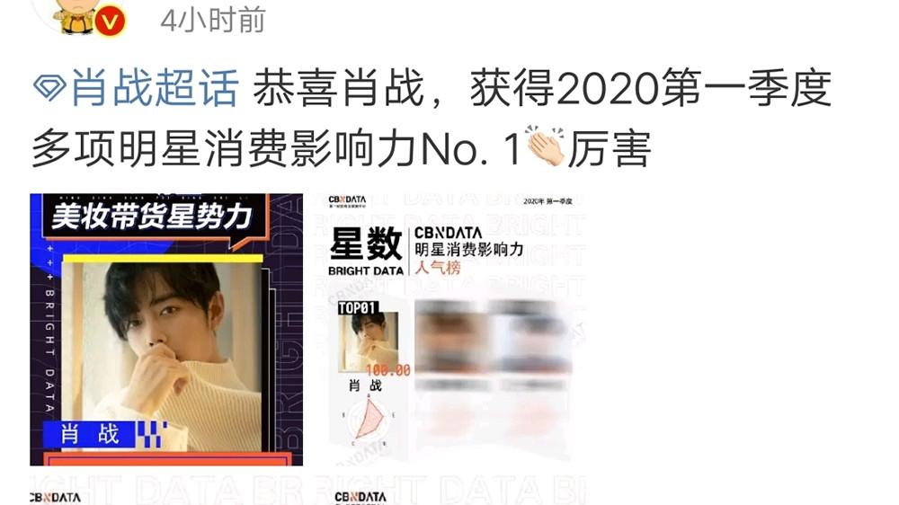 喜上加喜,恭喜肖战,肖战获得了明星消费影响力人气榜的第一名(图5)