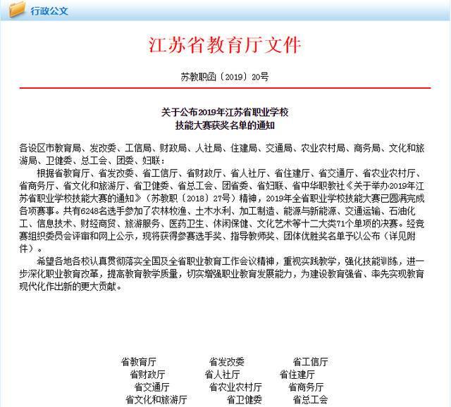 十连冠  镇江高职校书写技能大赛传奇 1097块奖牌,