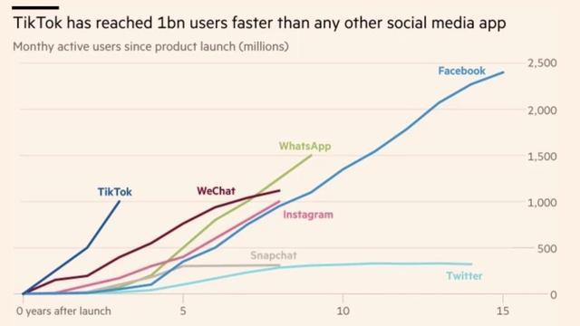 中美以外的互联网公司