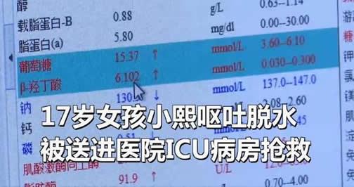 17岁少女暴饮暴食2个月重30斤, 呼吸困难进ICU(图2)