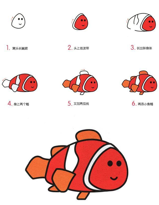 小丑鱼是因为脸上都有一条或两条白色条纹,好似京剧中的丑角而得名