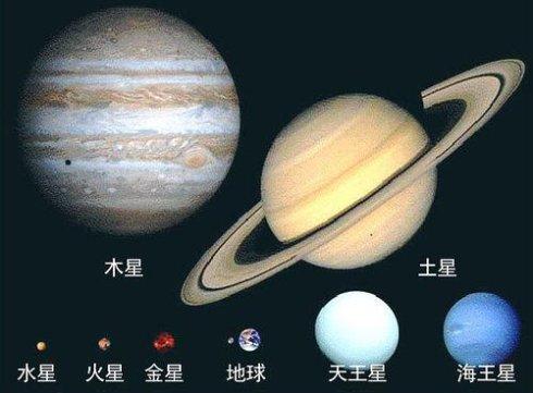 地球和木星,土星相比已经很小