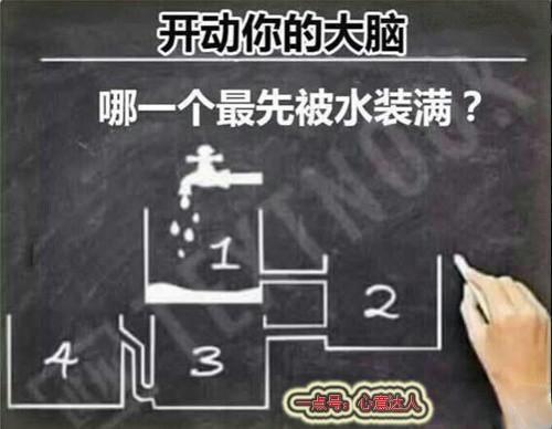 搞笑gif: 哪个池最先被水装满? 看你们的了