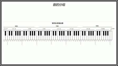 钢琴五线谱符号大全车尔尼849 5讲解