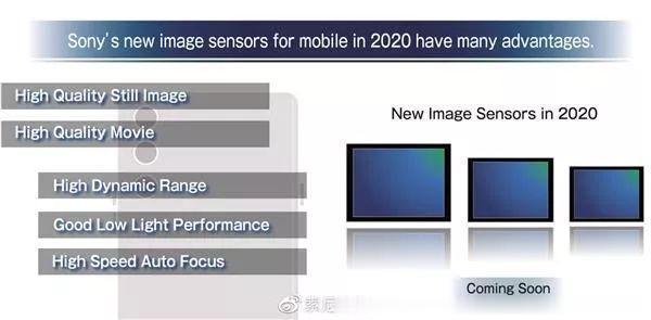 全球第一大CMOS厂商宣布: 要让手机拍照超赶上单反