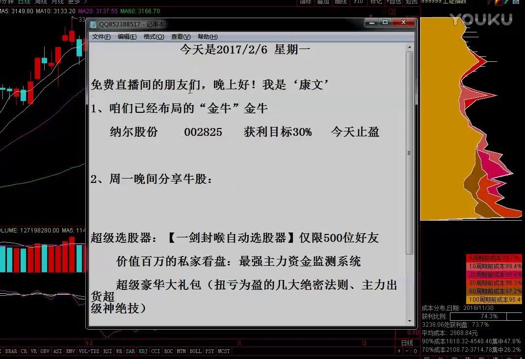 时时彩高级战法_股票k线短线高级战法炒股入门股票k线技术分析