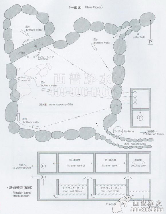 鱼池过滤系统设计图---日本锦鲤业者资料