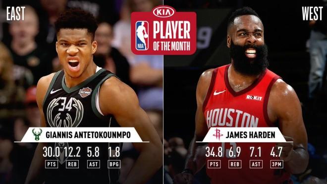 NBA公布3-4月最佳球员: 哈登字母哥当选, MVP大战强势收官