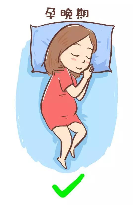 孕晚期我们为什么要左侧卧位?图片