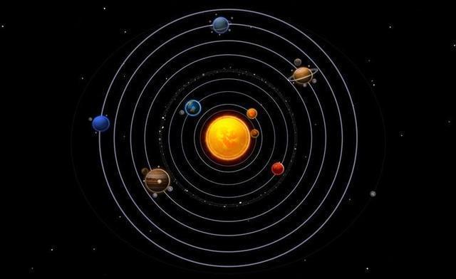 八大行星轨道图