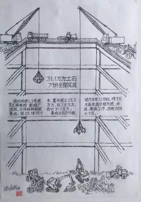 80岁专家手绘徐州地铁隧道施工现场, 为老先生打call