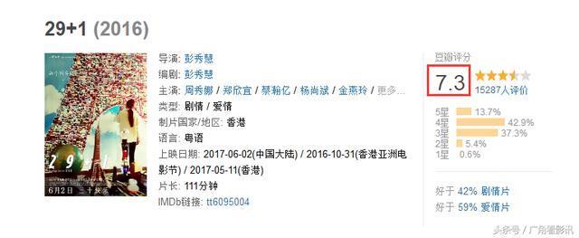 2017年豆瓣评分最高的十部国产电影