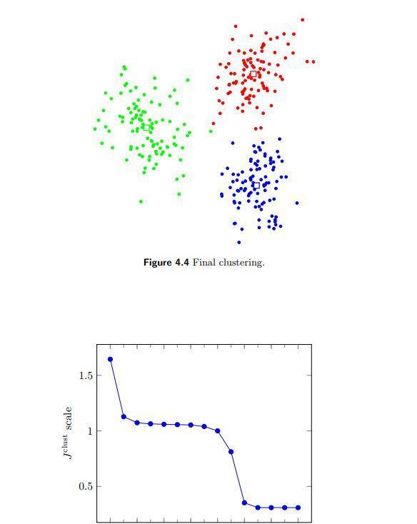 这本开放书籍帮你扫清通往ML的数学绊脚石 线性代数与张量
