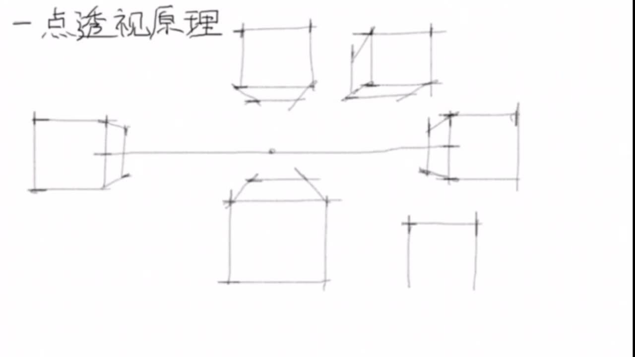 室内建筑设计绘画透视解析06弹 打开 室内设计教程之楼梯手绘技巧