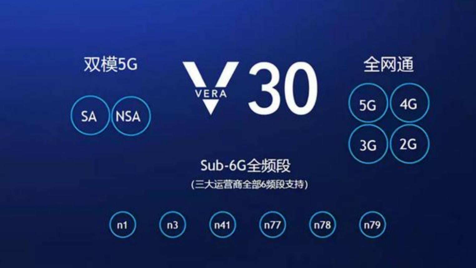 第2款麒麟990芯片5G手机  荣耀V30来了, 低价5G市场搅局者
