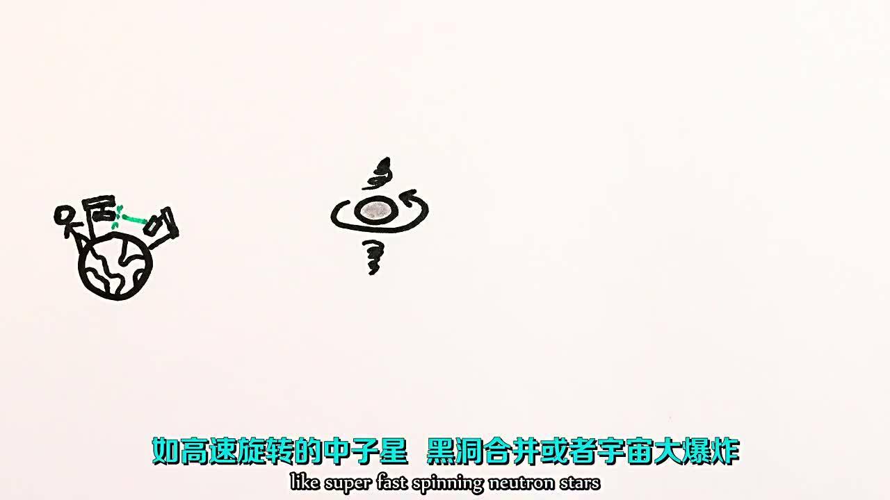 柚子简笔画图片