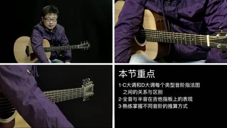 故乡吉他独奏谱