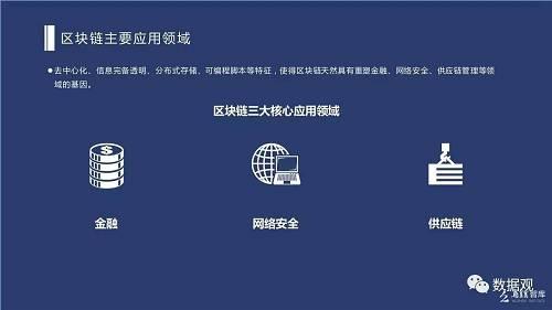 《中国区块链产业发展白皮书》(完整版ppt)