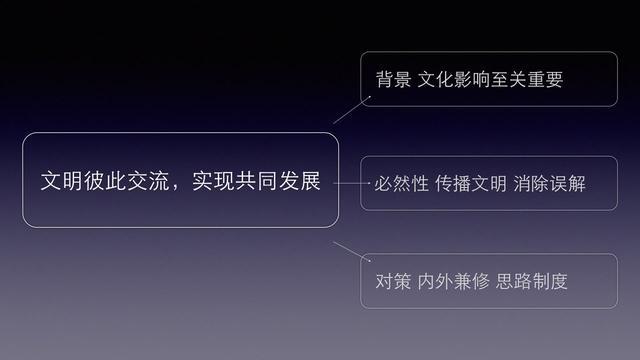 2012年河南省考公务员申论写作题文明交流共同发展 范文写作