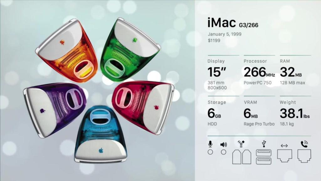 苹果电脑iMac发展历史,满满的设计感