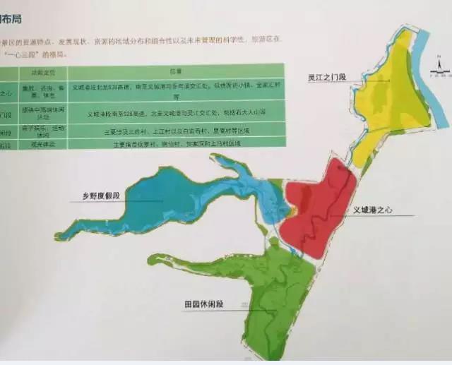《临海市义城港景区旅游总体规划》通过评审