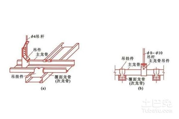 楼房电路图灯具符号c1