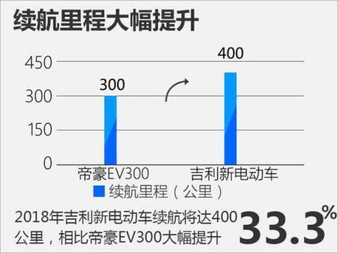 电路 电路图 电子 设计 素材 原理图 480_360